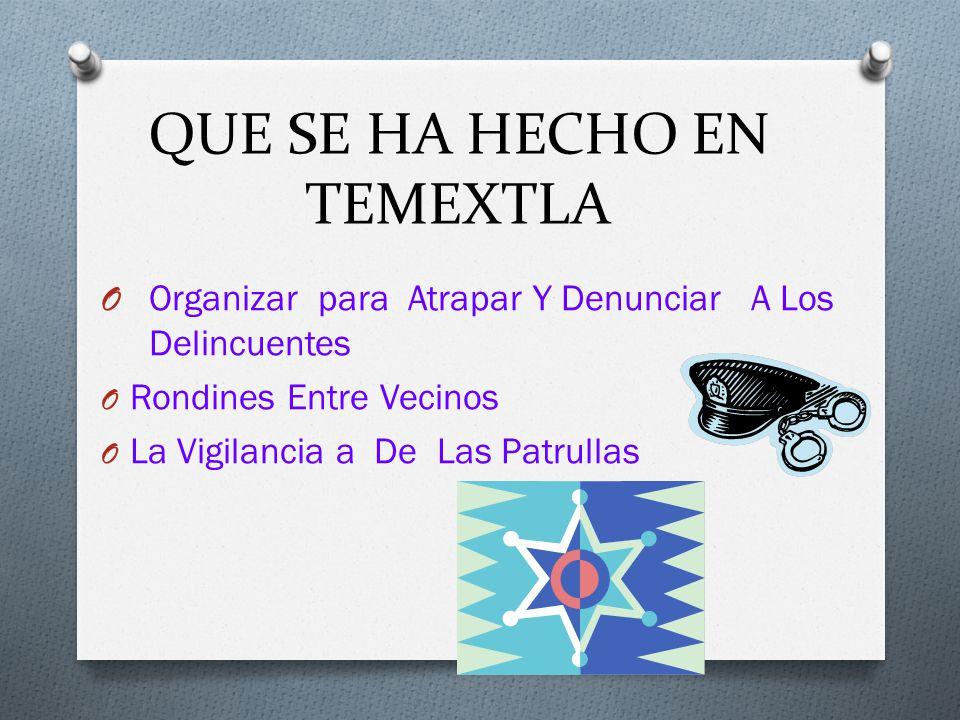 Medidas de prevención OLOLa Creación De Oportunidades Educativas OEOEl Desarrollo, Los Derechos Y Los Intereses De Todos Los Jóvenes.