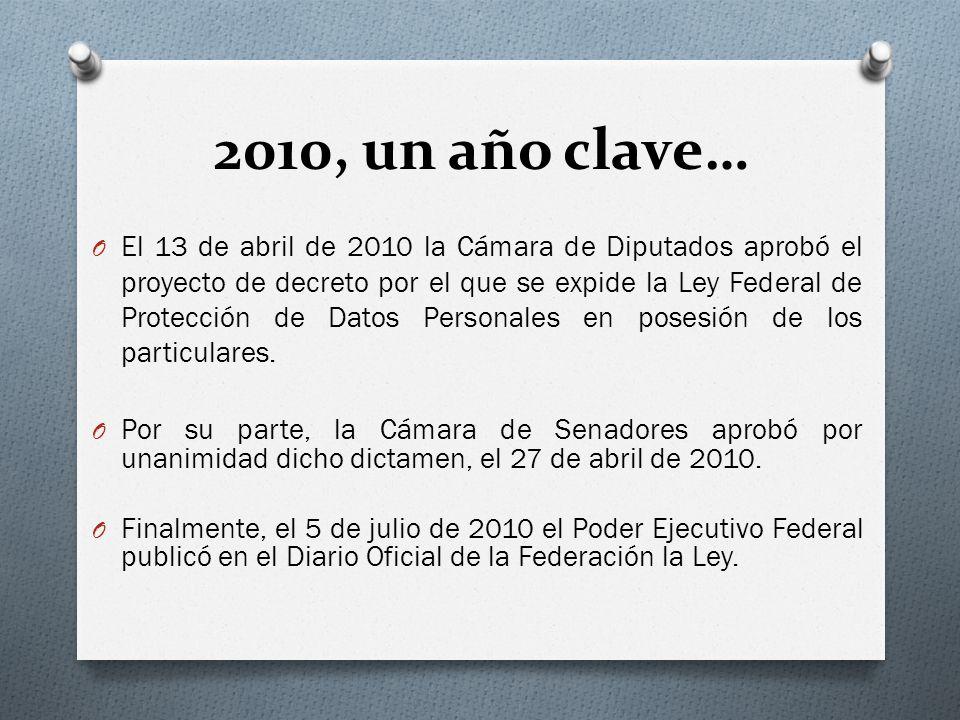 2010, un año clave… O El 13 de abril de 2010 la Cámara de Diputados aprobó el proyecto de decreto por el que se expide la Ley Federal de Protección de Datos Personales en posesión de los particulares.
