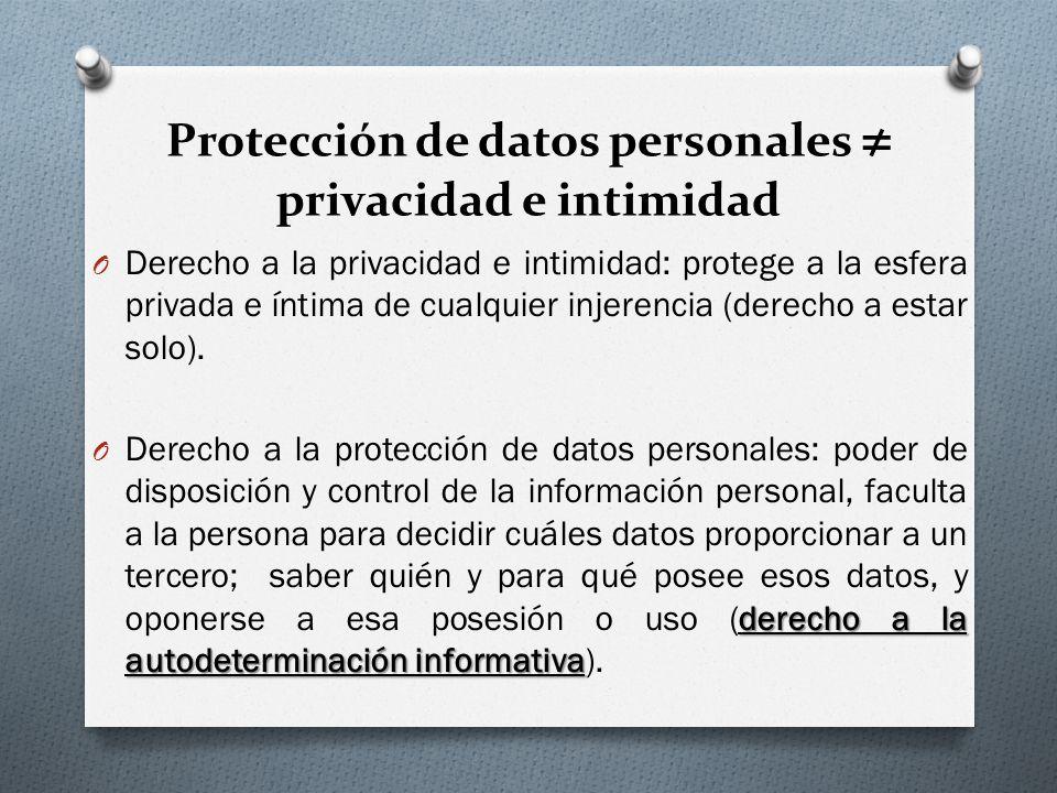 Protección de datos personales privacidad e intimidad O Derecho a la privacidad e intimidad: protege a la esfera privada e íntima de cualquier injerencia (derecho a estar solo).