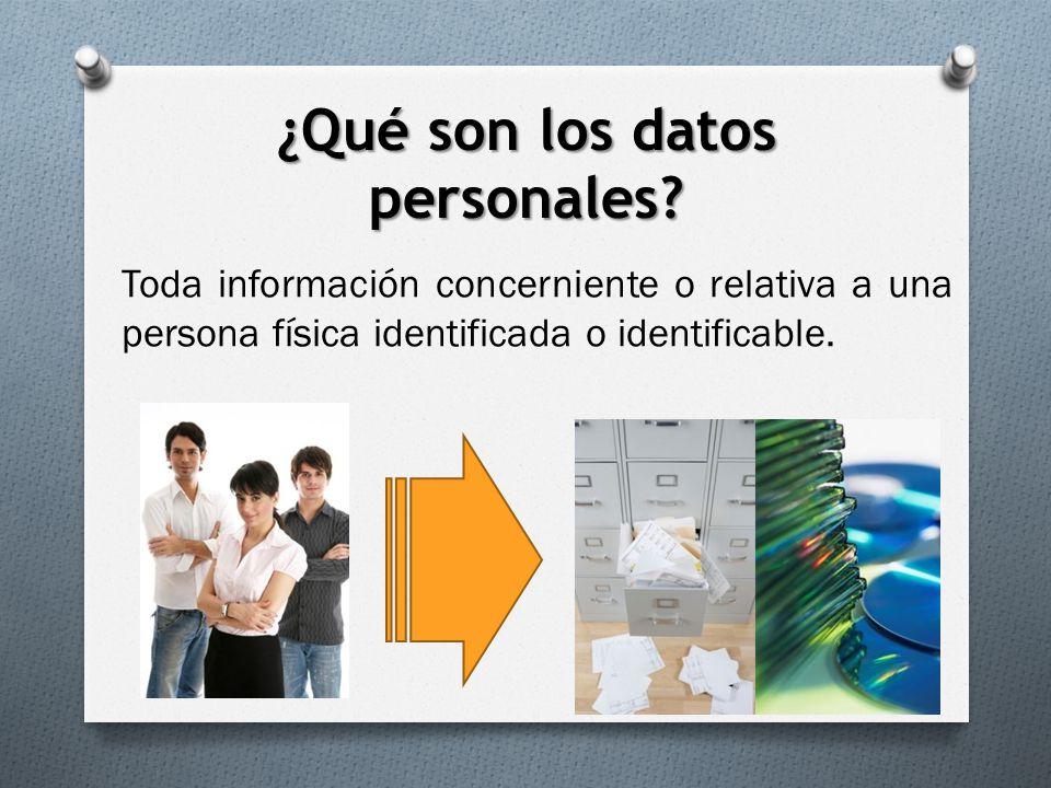 Ejemplos O Identificación O Nombre, edad, domicilio, sexo, RFC, CURP...