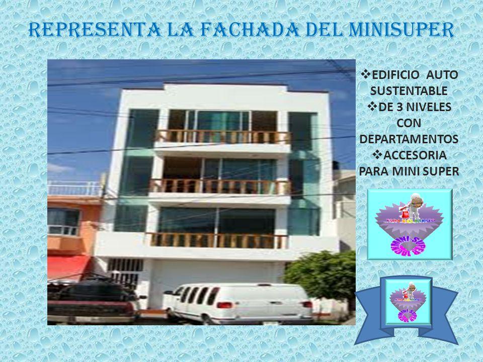 FUENTES DE TRABAJO GENERADO ETAPAS EMPLEO GENERADO EMPLEOS INDIRECTOS ADQUISICION16422 OBRA NEGRA674127 OBRA INTERMEDIA16467 ACABADOS4215 DEPARTAMENTOS6112 MINI-SUPER850 VIVIENDAS835