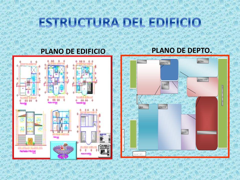 PLANO DE EDIFICIO PLANO DE DEPTO.