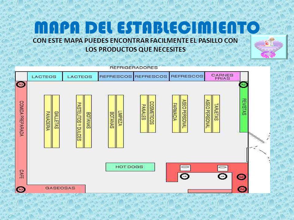 MAPA DEL ESTABLECIMIENTO CON ESTE MAPA PUEDES ENCONTRAR FACILMENTE EL PASILLO CON LOS PRODUCTOS QUE NECESITES
