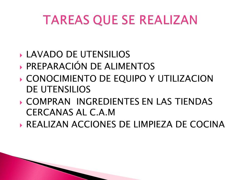 LAVADO DE UTENSILIOS PREPARACIÓN DE ALIMENTOS CONOCIMIENTO DE EQUIPO Y UTILIZACION DE UTENSILIOS COMPRAN INGREDIENTES EN LAS TIENDAS CERCANAS AL C.A.M REALIZAN ACCIONES DE LIMPIEZA DE COCINA