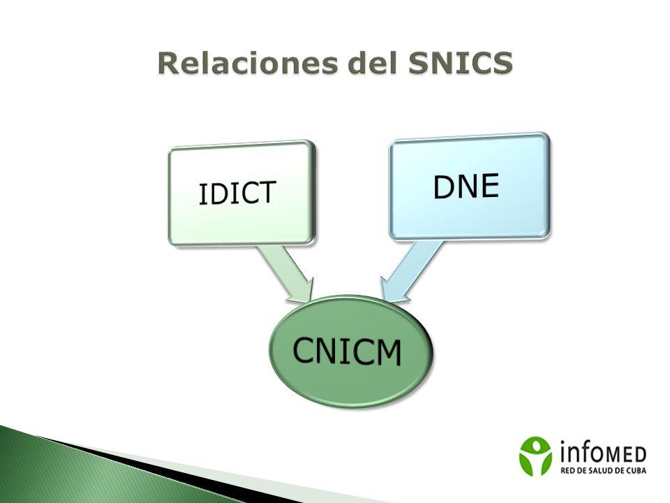 Se inicia 1965 con la creación del SNICS 1981 Modelo oficial para la actividad en Bibliotecas y Centros de información.