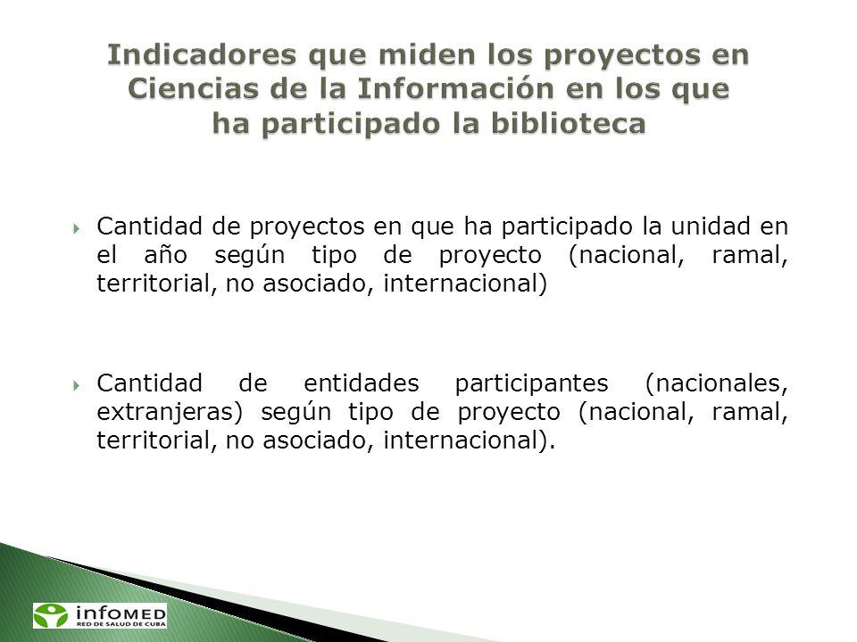 Cantidad de trabajadores de la unidad de información vinculados a los proyectos según tipo de proyecto (nacional, ramal, territorial, no asociado, internacional).