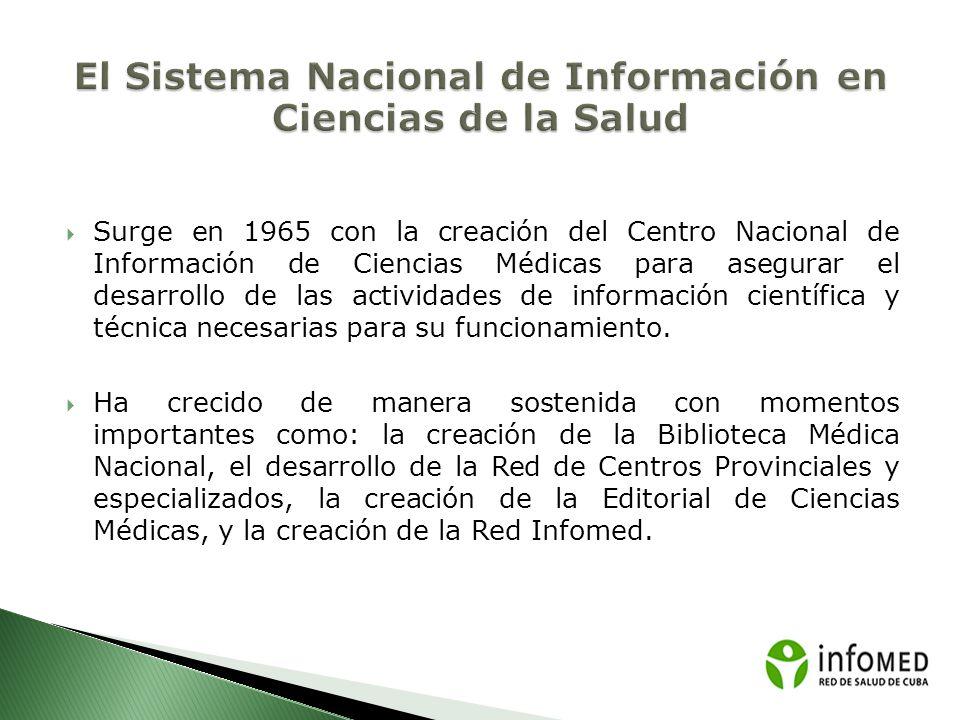 Se define como el conjunto de relaciones que se establecen entre instituciones y personas para desarrollar las actividades de información científica y técnica necesarias para el funcionamiento del sistema de salud cubano.
