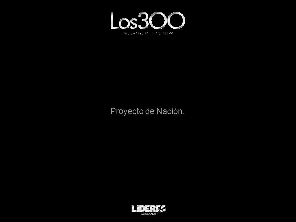 Proyecto de Nación.