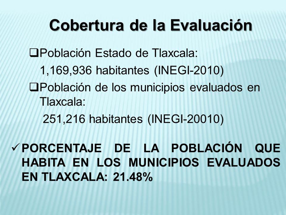 Población Estado de Tlaxcala: 1,169,936 habitantes (INEGI-2010) Población de los municipios evaluados en Tlaxcala: 251,216 habitantes (INEGI-20010) PO