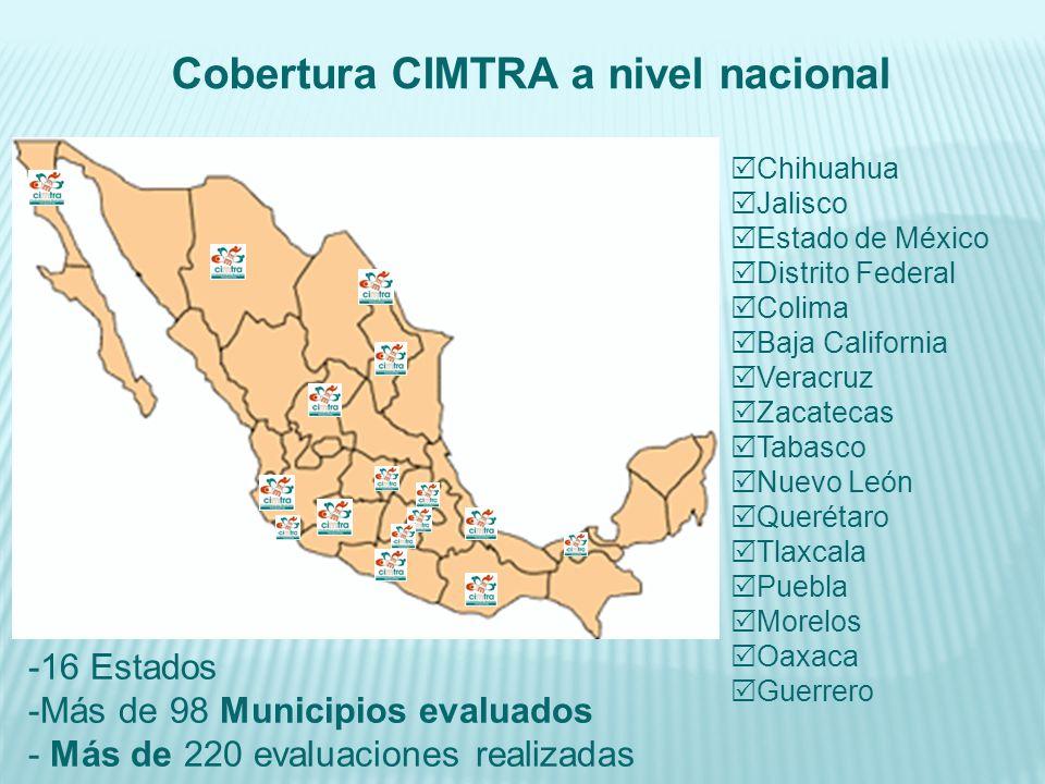 Cobertura CIMTRA a nivel nacional Chihuahua Jalisco Estado de México Distrito Federal Colima Baja California Veracruz Zacatecas Tabasco Nuevo León Que