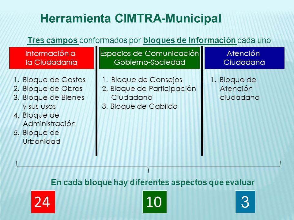 Herramienta CIMTRA-Municipal Tres campos conformados por bloques de Información cada uno Información a la Ciudadanía 1.Bloque de Gastos 2.Bloque de Ob