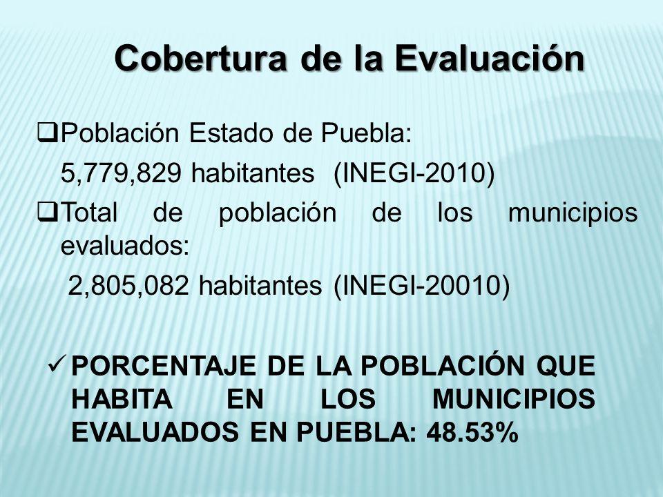 Población Estado de Puebla: 5,779,829 habitantes (INEGI-2010) Total de población de los municipios evaluados: 2,805,082 habitantes (INEGI-20010) Cober