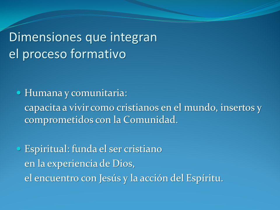 Dimensiones que integran el proceso formativo Humana y comunitaria: Humana y comunitaria: capacita a vivir como cristianos en el mundo, insertos y com