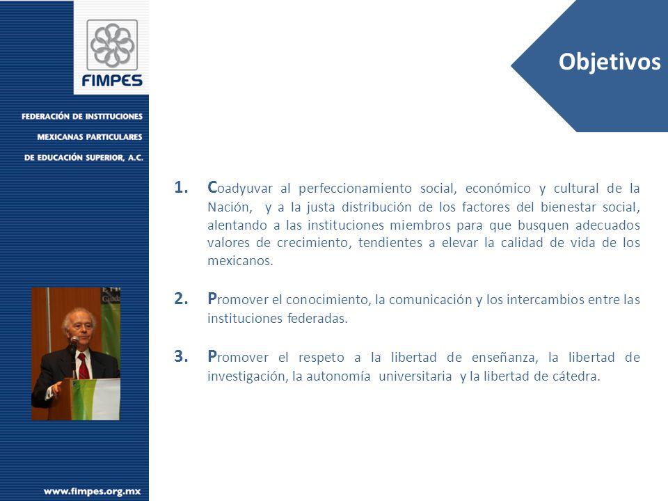 SISTEMA DE ACREDITACIÓN La estructura del sistema de acreditación FIMPES, valida los siguientes criterios de las instituciones: I.Filosofía Institucional.