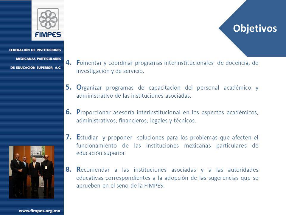 OBJETIV OS Estructura Asamblea Consejo Directivo Secretaría General Comisión Permanente de Dictaminación Comisión de Estudio y Actualización del Sistema de Acreditación