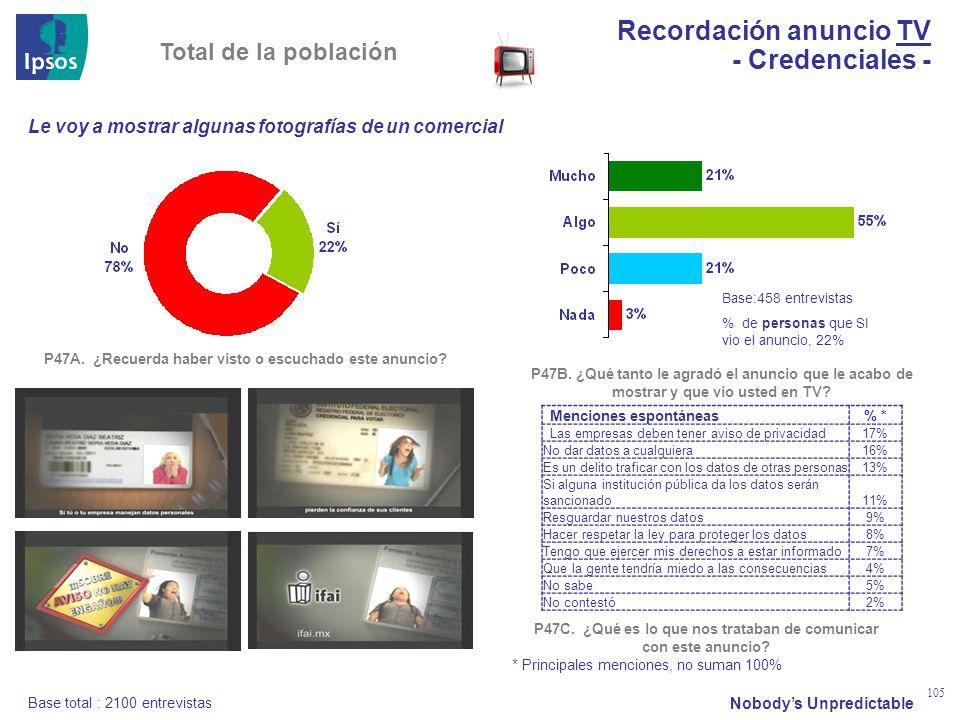 Nobodys Unpredictable 105 Recordación anuncio TV - Credenciales - Le voy a mostrar algunas fotografías de un comercial P47B.