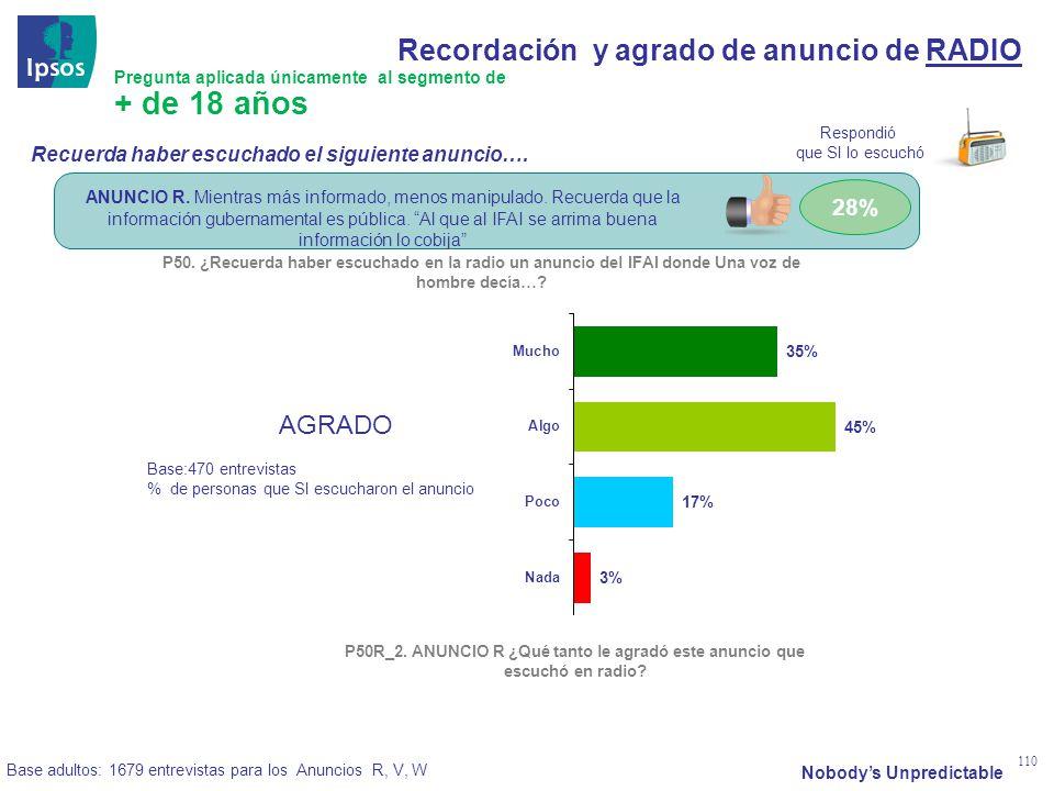 Nobodys Unpredictable 110 28% ANUNCIO R. Mientras más informado, menos manipulado.