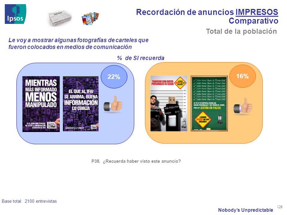 Nobodys Unpredictable 126 Recordación de anuncios IMPRESOS Comparativo 22% 16% P38. ¿Recuerda haber visto este anuncio? Le voy a mostrar algunas fotog