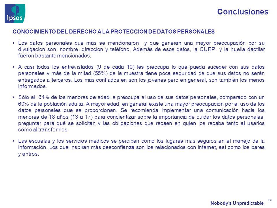 Nobodys Unpredictable 131 Conclusiones CONOCIMIENTO DEL DERECHO A LA PROTECCION DE DATOS PERSONALES Los datos personales que más se mencionaron y que