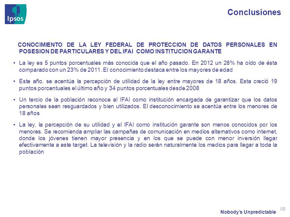 Nobodys Unpredictable 132 Conclusiones CONOCIMIENTO DE LA LEY FEDERAL DE PROTECCION DE DATOS PERSONALES EN POSESION DE PARTICULARES Y DEL IFAI COMO INSTITUCION GARANTE La ley es 5 puntos porcentuales más conocida que el año pasado.