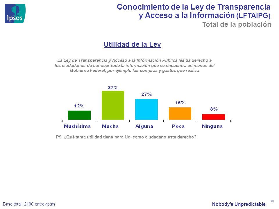 Nobodys Unpredictable 30 Conocimiento de la Ley de Transparencia y Acceso a la Información (LFTAIPG) P9. ¿Qué tanta utilidad tiene para Ud. como ciuda