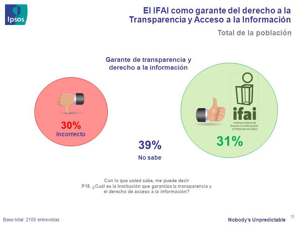 Nobodys Unpredictable 50 El IFAI como garante del derecho a la Transparencia y Acceso a la Información No sabe Con lo que usted sabe, me puede decir P18.