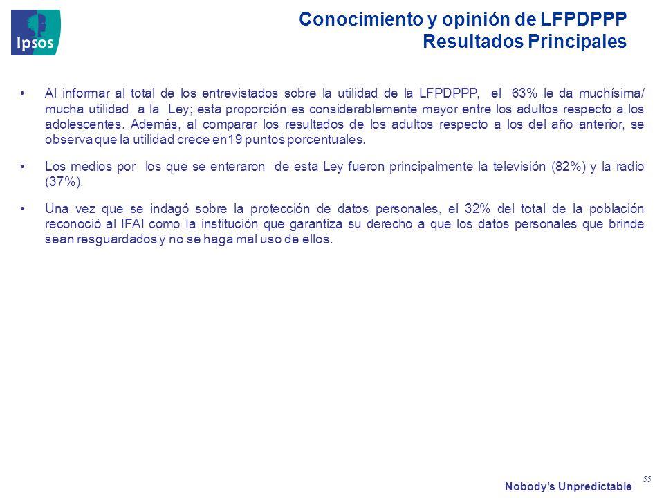 Nobodys Unpredictable 55 Al informar al total de los entrevistados sobre la utilidad de la LFPDPPP, el 63% le da muchísima/ mucha utilidad a la Ley; e