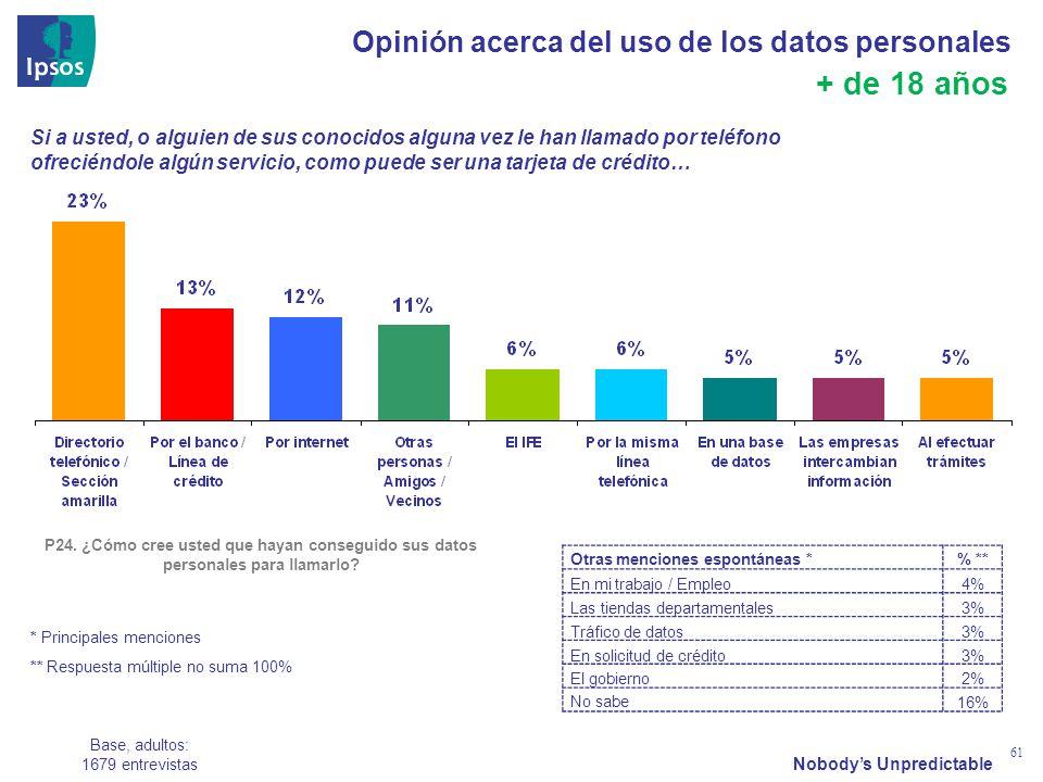 Nobodys Unpredictable 61 Opinión acerca del uso de los datos personales Si a usted, o alguien de sus conocidos alguna vez le han llamado por teléfono