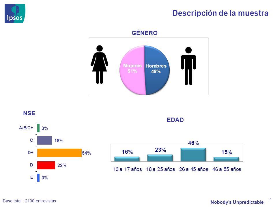 Nobodys Unpredictable 7 Descripción de la muestra EDAD NSE Base total : 2100 entrevistas GÉNERO