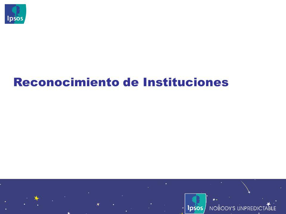 Nobodys Unpredictable 9 Reconocimiento de Instituciones