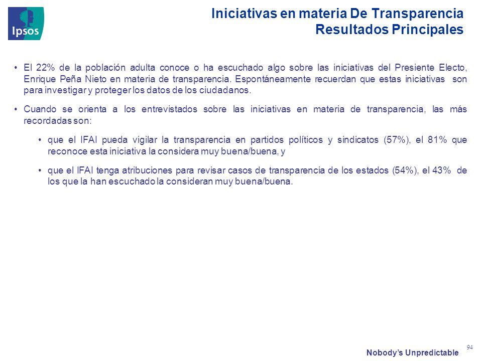 Nobodys Unpredictable 94 Iniciativas en materia De Transparencia Resultados Principales El 22% de la población adulta conoce o ha escuchado algo sobre las iniciativas del Presiente Electo, Enrique Peña Nieto en materia de transparencia.