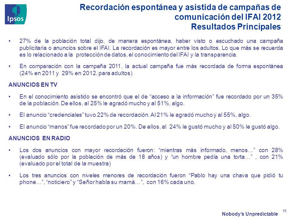 Nobodys Unpredictable 98 Recordación espontánea y asistida de campañas de comunicación del IFAI 2012 Resultados Principales 27% de la población total