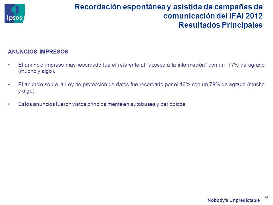 Nobodys Unpredictable 99 Recordación espontánea y asistida de campañas de comunicación del IFAI 2012 Resultados Principales ANUNCIOS IMPRESOS El anunc