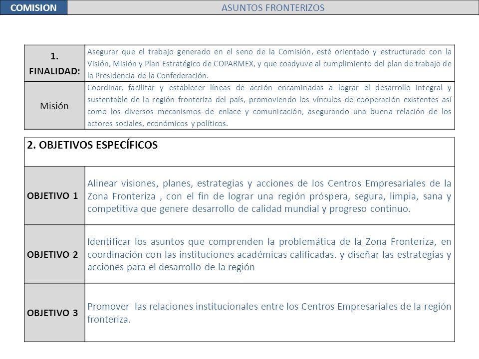 2. OBJETIVOS ESPECÍFICOS OBJETIVO 1 Alinear visiones, planes, estrategias y acciones de los Centros Empresariales de la Zona Fronteriza, con el fin de