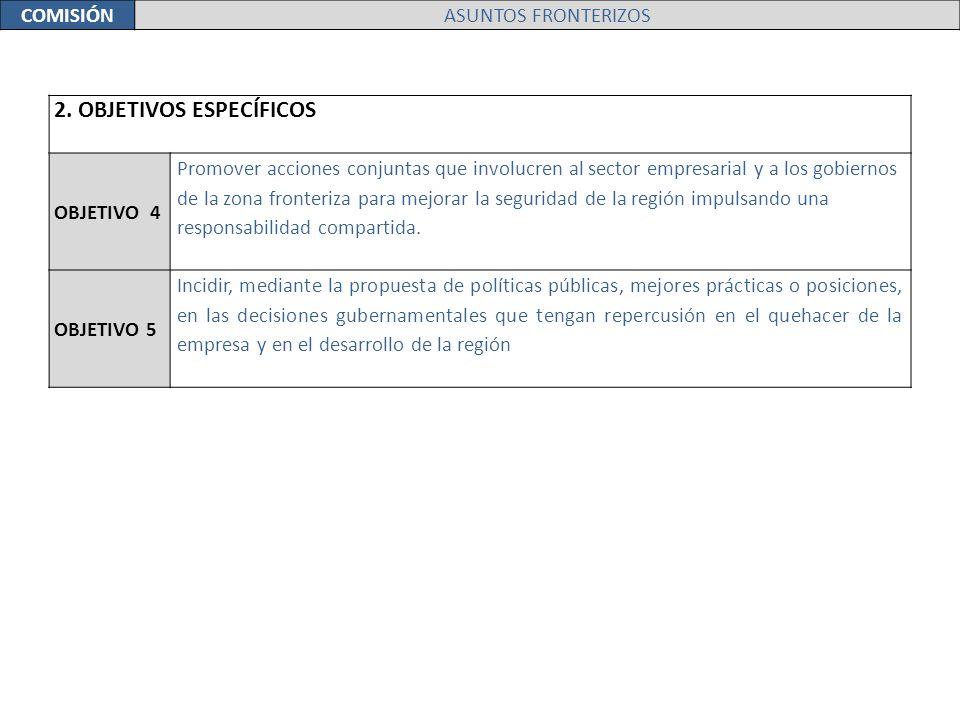 2. OBJETIVOS ESPECÍFICOS OBJETIVO 4 Promover acciones conjuntas que involucren al sector empresarial y a los gobiernos de la zona fronteriza para mejo