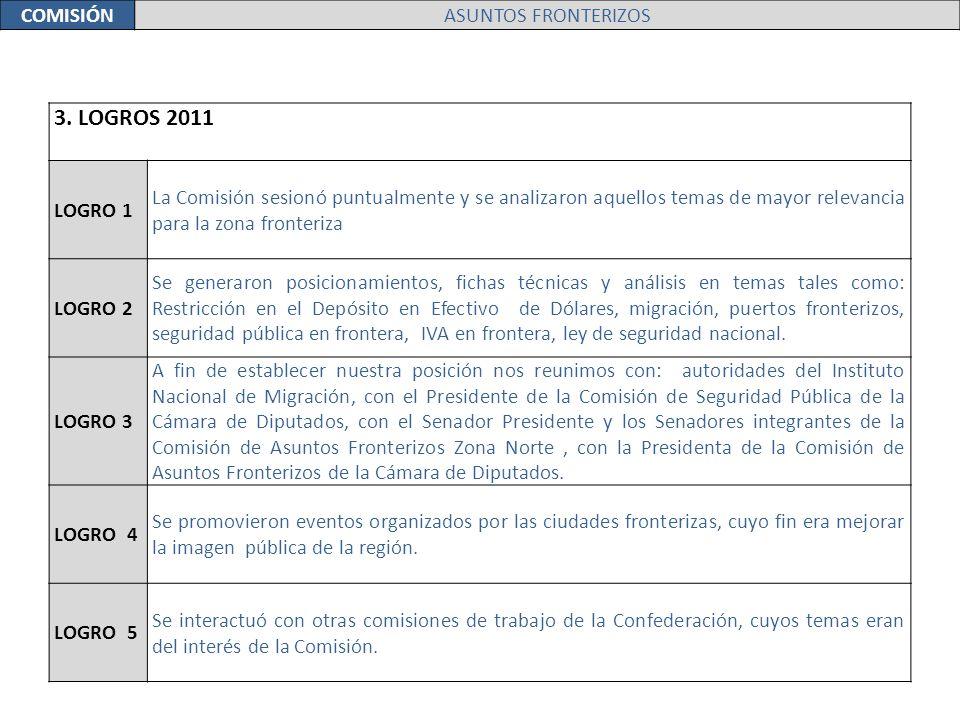 3. LOGROS 2011 LOGRO 1 La Comisión sesionó puntualmente y se analizaron aquellos temas de mayor relevancia para la zona fronteriza LOGRO 2 Se generaro