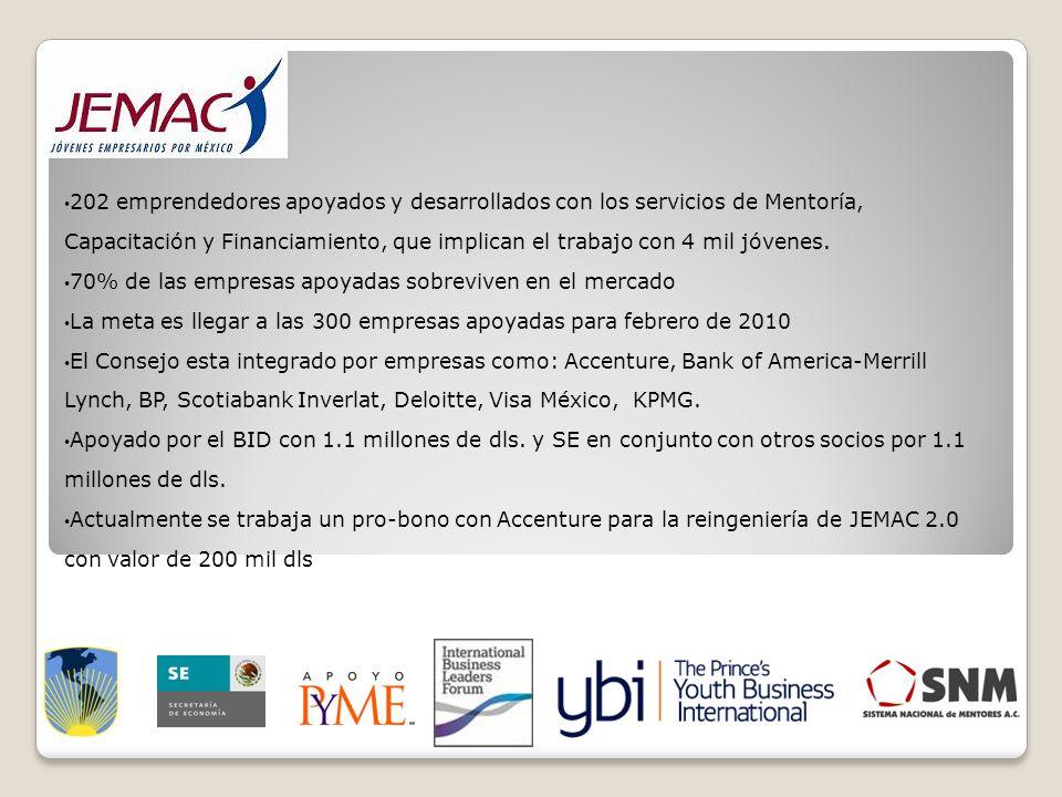 Objetivos de la Alianza Complementar esfuerzos que permitan promover de manera más efectiva una cultura emprendedora en México mediante la alianza estratégica de Coparmex y JEMAC para los jóvenes.