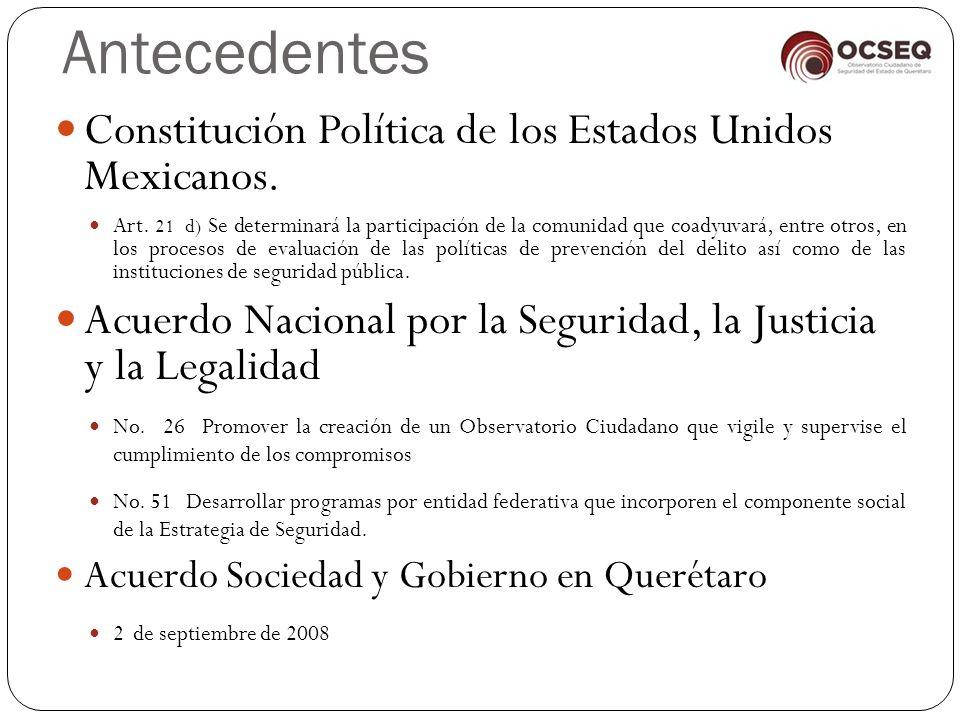 Formación Semejantes al OCSEQ Acuerdo Cabildo Decreto Secretarias Gobierno Municipal Consejo Consultivo 4 a 8 Ciudadanos 3 Funcionarios