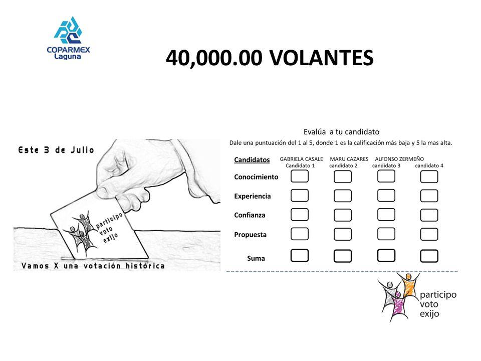 40,000.00 VOLANTES
