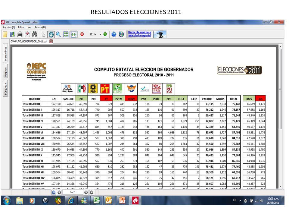 RESULTADOS ELECCIONES 2011