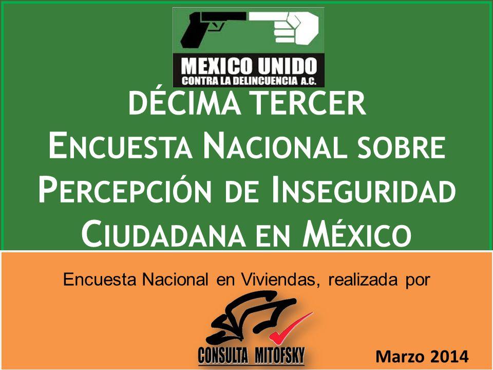 Décima tercer Encuesta Nacional sobre Percepción de Inseguridad Ciudadana en México M ARZO 2014 www.mucd.org.mx ¿C ONSIDERA USTED CORRECTO O NO CORRECTO UTILIZAR AL EJÉRCITO PARA COMBATIR AL CRIMEN ORGANIZADO .