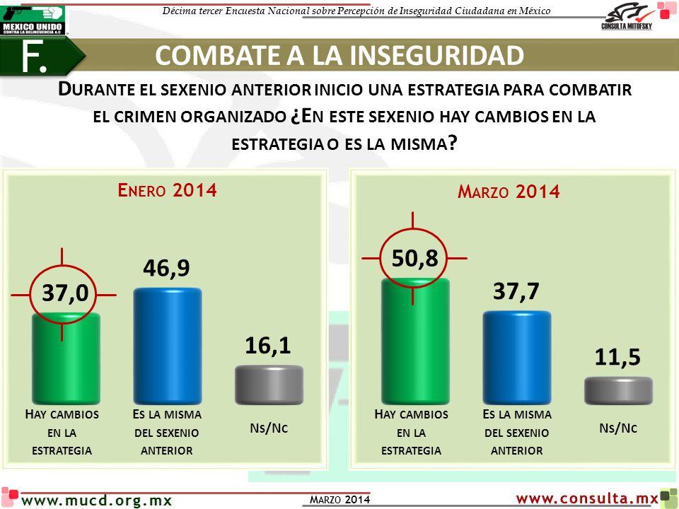 Décima tercer Encuesta Nacional sobre Percepción de Inseguridad Ciudadana en México M ARZO 2014 www.mucd.org.mx H AY CAMBIOS EN LA ESTRATEGIA E S LA M