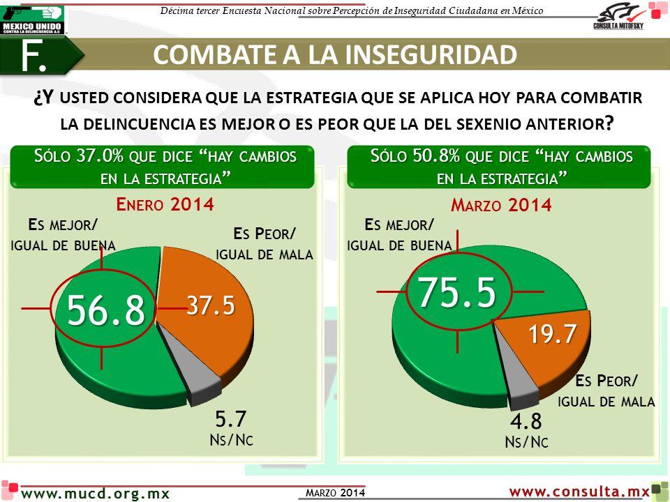 Décima tercer Encuesta Nacional sobre Percepción de Inseguridad Ciudadana en México M ARZO 2014 www.mucd.org.mx COMBATE A LA INSEGURIDAD F. E NERO 201