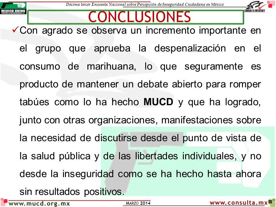Décima tercer Encuesta Nacional sobre Percepción de Inseguridad Ciudadana en México M ARZO 2014 www.mucd.org.mx Con agrado se observa un incremento im