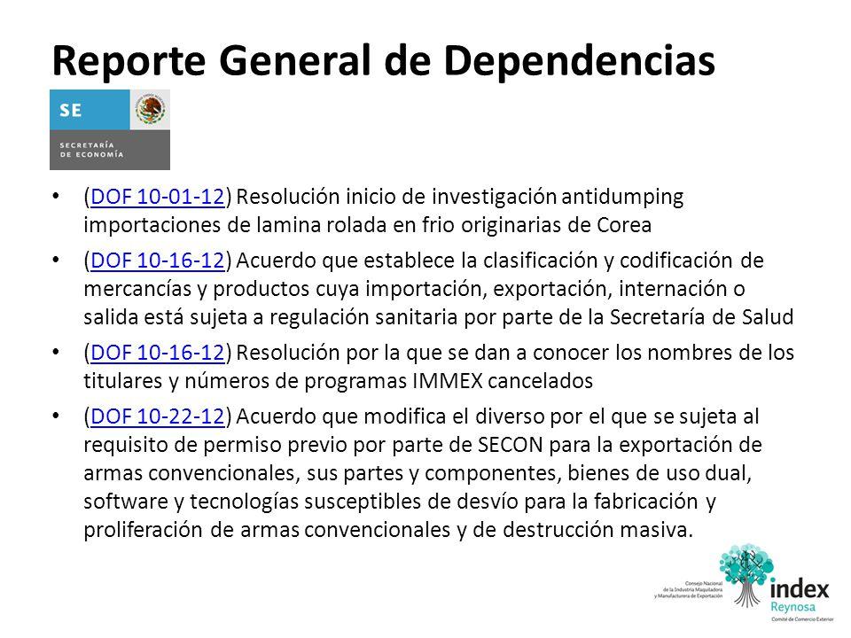 Reporte General de Dependencias CND / 269 (04-10-12) – Control de Exportaciones / Programa de Cumplimiento Interno 16 de Octubre de 2012 / CND – Empresas IMMEX Canceladas 31 de Octubre de 2012 / CND – Hoja Informativa 117 2 de Noviembre 2012 / CND / 294 BIS – 1ª Resolución a las RCGMCE para 2012 G-0376/2012 – Decreto por el que se reforman, adicionan y derogan diversas disposiciones del Reglamento Interior de la SHCP G-0380/2012 – Acuerdo que establece la clasificación y codificación de mercancías y productos cuya importación, exportación, internación o salida está sujeta a regulación sanitaria por parte de la Secretaría de Salud T-0162/2012 – Decreto por el que se expide la Ley Federal para la Prevención e Identificación de Operaciones con Recursos de Procedencia Ilícita T-0168/2012 – Minuta de la reunión del Comité de Operación de VUCEM (10-16-2012)