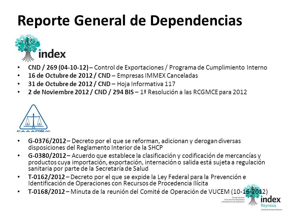 Reporte General de Dependencias CND / 269 (04-10-12) – Control de Exportaciones / Programa de Cumplimiento Interno 16 de Octubre de 2012 / CND – Empre