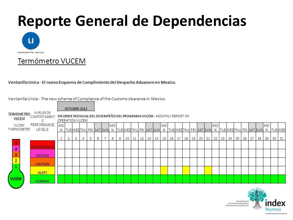 Reporte General de Dependencias Termómetro VUCEM Ventanilla Unica - El nuevo Esquema de Cumplimiento del Despacho Aduanero en Mexico. Ventanilla Unica