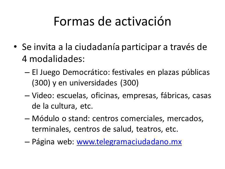 Formas de activación Se invita a la ciudadanía participar a través de 4 modalidades: – El Juego Democrático: festivales en plazas públicas (300) y en universidades (300) – Video: escuelas, oficinas, empresas, fábricas, casas de la cultura, etc.