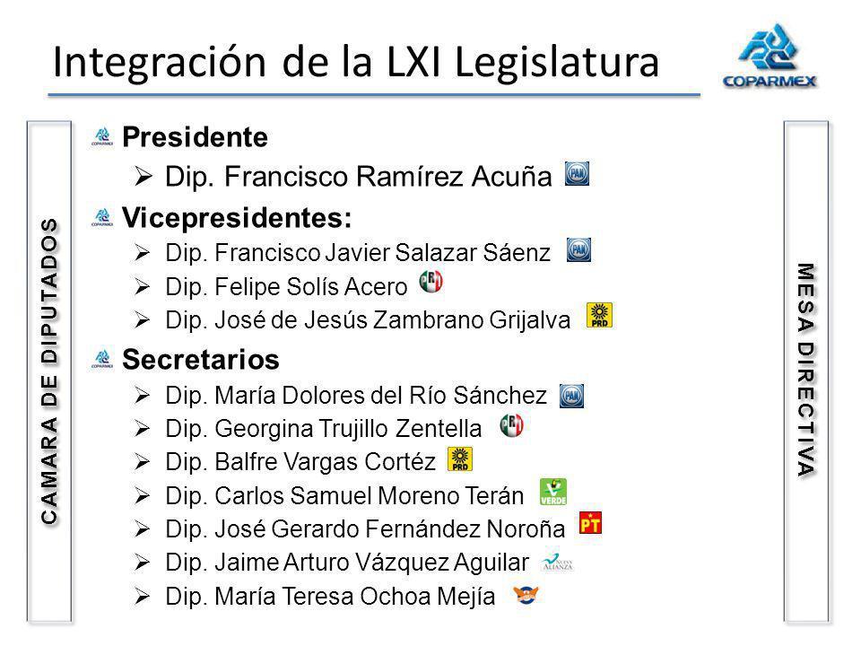 Integración de la LXI Legislatura Presidente Dip. Francisco Ramírez Acuña Vicepresidentes: Dip. Francisco Javier Salazar Sáenz Dip. Felipe Solís Acero