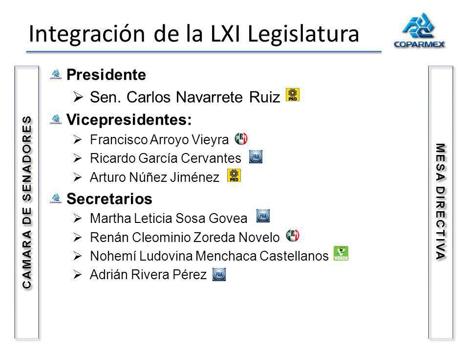 Integración de la LXI Legislatura Presidente Sen. Carlos Navarrete Ruiz Vicepresidentes: Francisco Arroyo Vieyra Ricardo García Cervantes Arturo Núñez